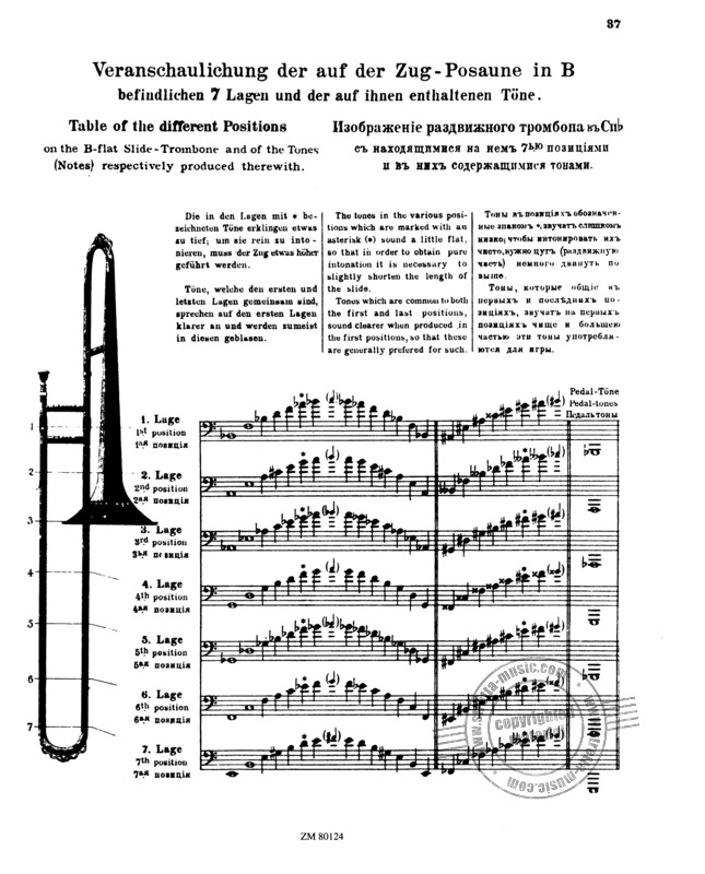 Robert Müller: Complete method for Trombone. (2)