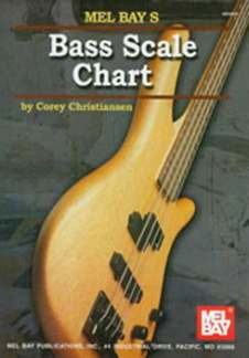 Corey Christiansen: Bass Scale Chart
