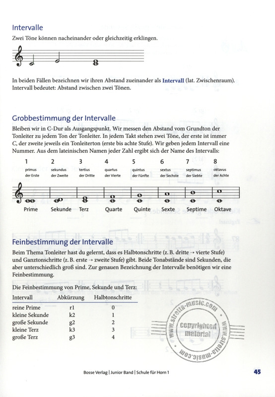 Norbert Engelmann: Junior Band – Schule 1 (8)