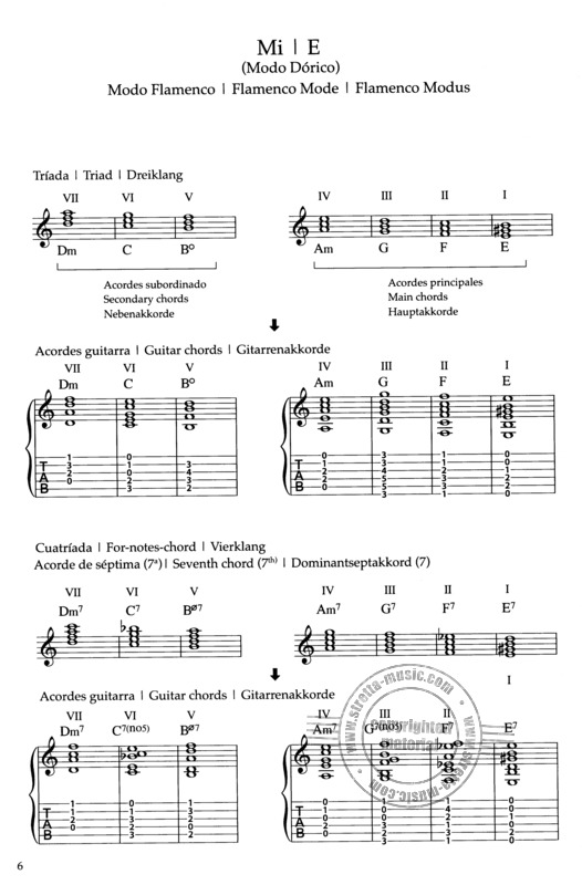 Gerhard Graf-Martinez: Flamenco Guitar Technics 3 (1)
