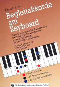 Alfred Pfortner: Begleitakkorde am Keyboard