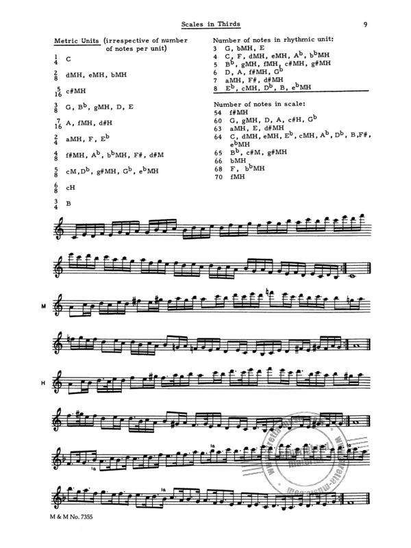 Sigurd Rascher: Scales for the Saxophone (2)