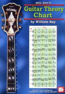 William Bay: Guitar Theory Chart