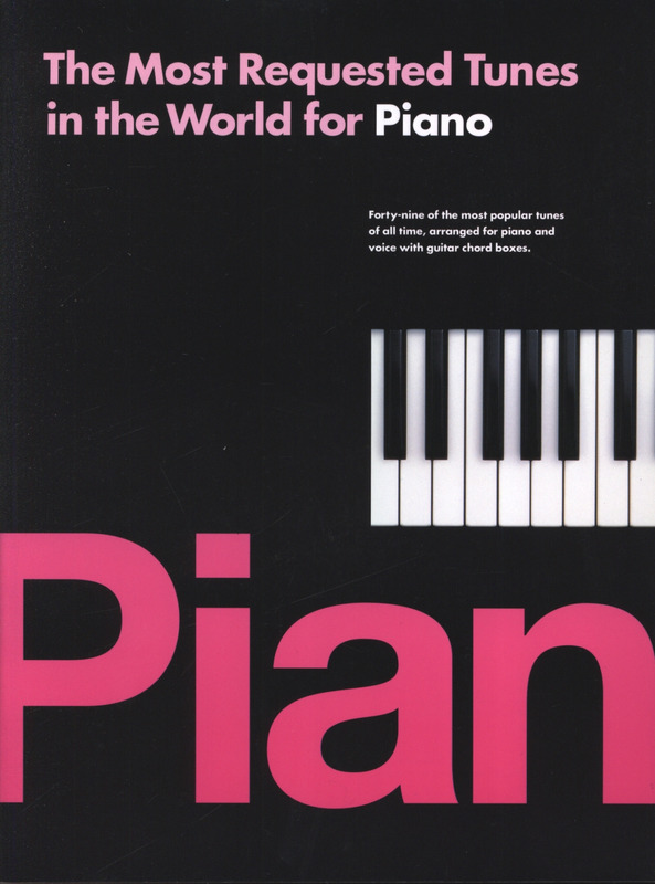 Most Requested Tunes In The World For Piano