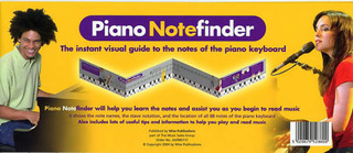 Piano Notefinder