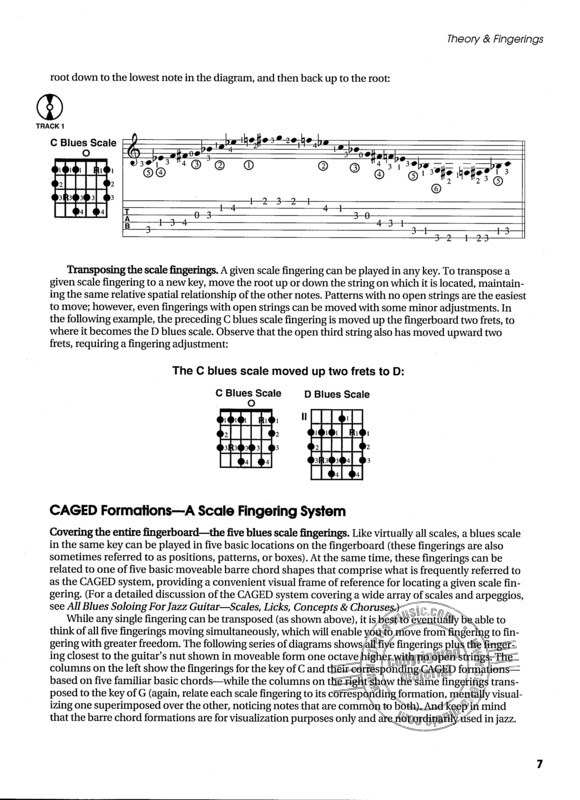 Jim Ferguson: All Blues Scale for Jazz Guitar (2)
