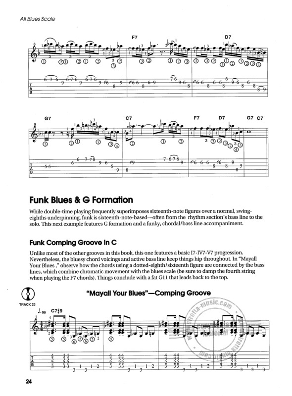Jim Ferguson: All Blues Scale for Jazz Guitar (4)