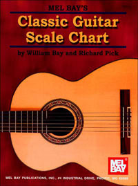 William Bay: Classic Guitar Scale Chart