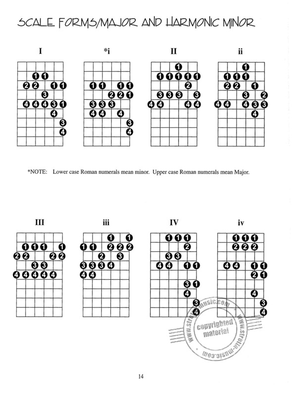 William Bay: Guitar Journals – Scales (2)
