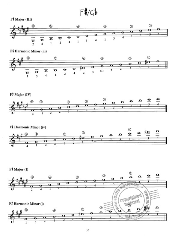 William Bay: Guitar Journals – Scales (4)