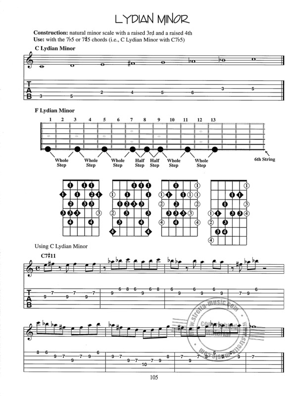 William Bay: Guitar Journals – Scales (6)