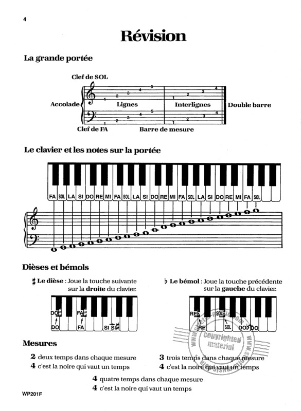 James Bastien: Méthode de piano Bastien 1 (1)