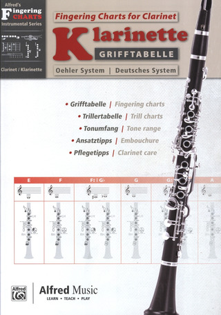 Fingering Charts Bb-Clarinet
